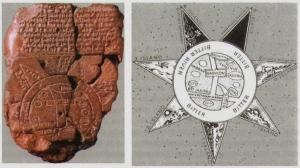 """Mapa babilónico del mundo (s. VI a. C.) (Fuente: """"Historia del Pueblo Armenio"""", Ashot Artzruní)"""